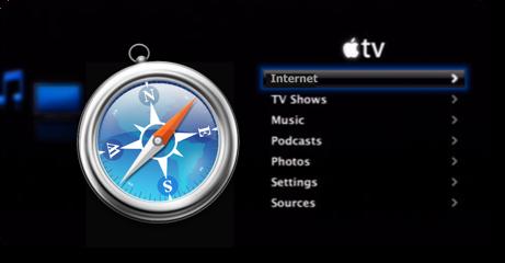safari on appletv Web browser plugin for the Apple TV, anyone?