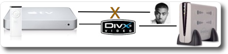 divx nas Play DivX movies from a NAS: a step by step guide