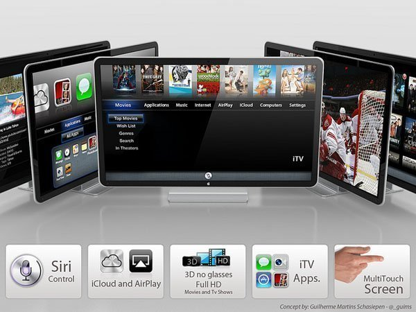 apple itv siri Rogers and Bell already have the Apple iTV in their labs, controlled with Siri and hand gestures
