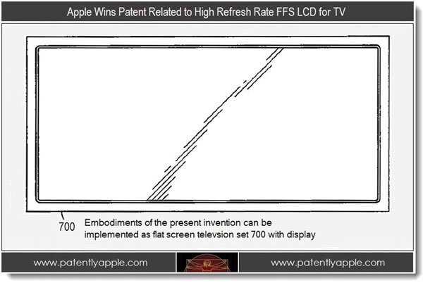 apple hdtv patent Yet Another Patent Hints at Apple Preparing a Standalone HDTV