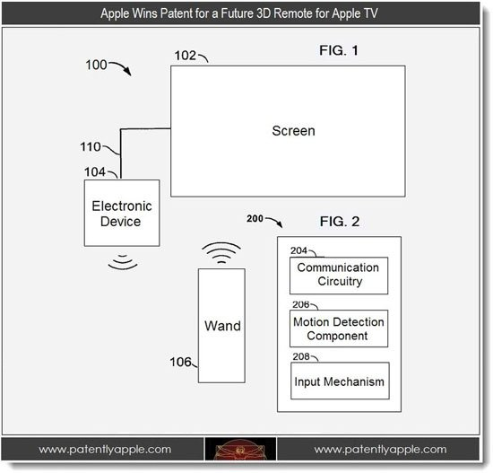 apple tv 3d remote Apple wins patent for 3D Apple TV remote