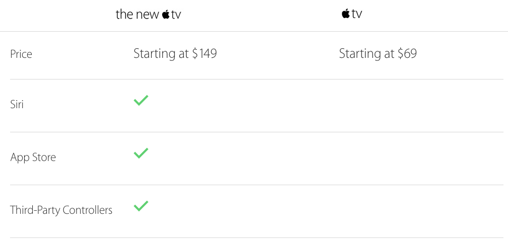 apple-tv-comparison