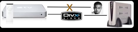 divx_nas.png