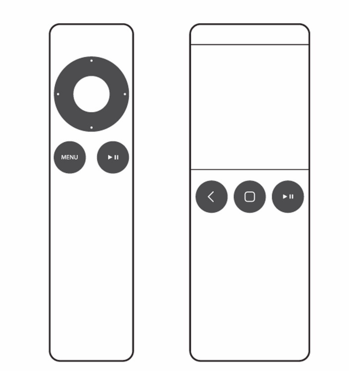apple-tv-remote-concept